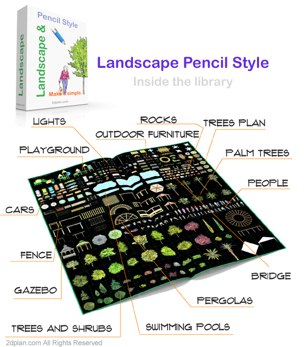 Landscape symbols photos, trees, people, cars pools top view and elevation view