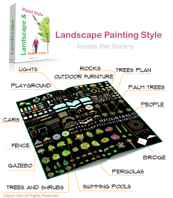Landscape symbols in painting style index catalog